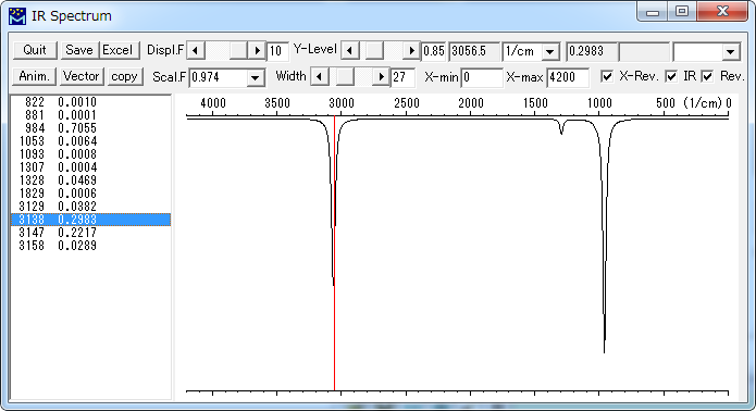 Winmostar Manual 計算