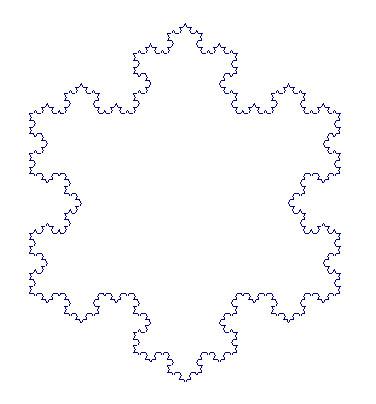 Turtleグラフィックスの例